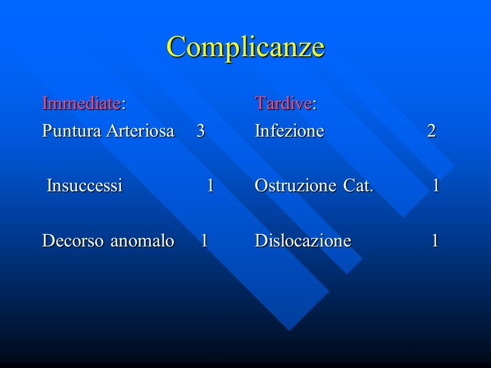 Complicanze Immediate: Puntura Arteriosa 3 Insuccessi 1