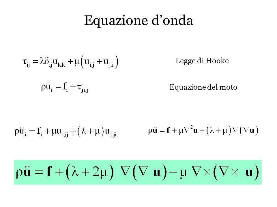Equazione d'onda Legge di Hooke Equazione del moto