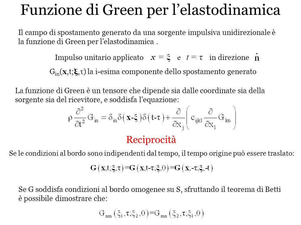 Funzione di Green per l'elastodinamica