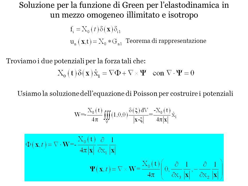 Soluzione per la funzione di Green per l'elastodinamica in un mezzo omogeneo illimitato e isotropo