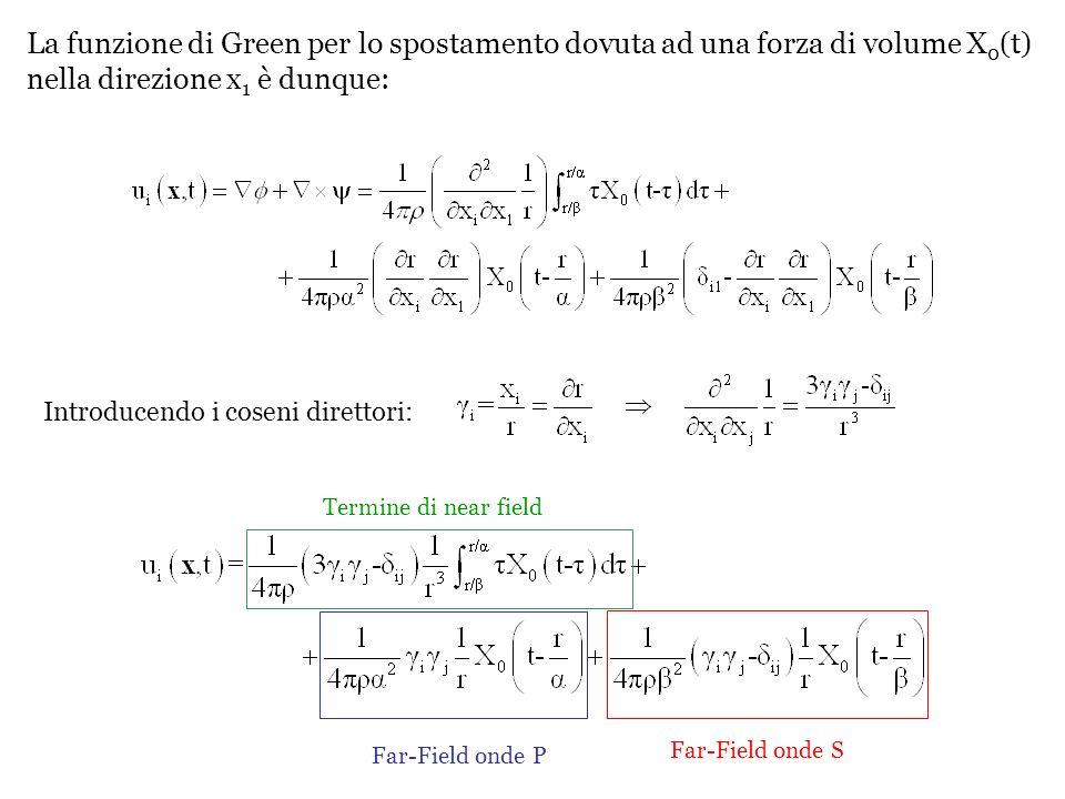 La funzione di Green per lo spostamento dovuta ad una forza di volume X0(t) nella direzione x1 è dunque: