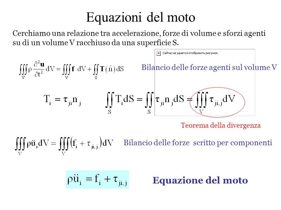 Equazioni del moto Equazione del moto