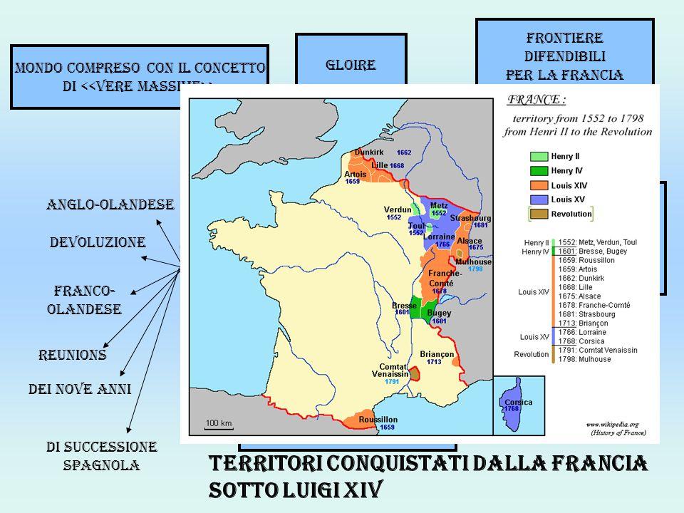 Frontiere difendibili Per la Francia