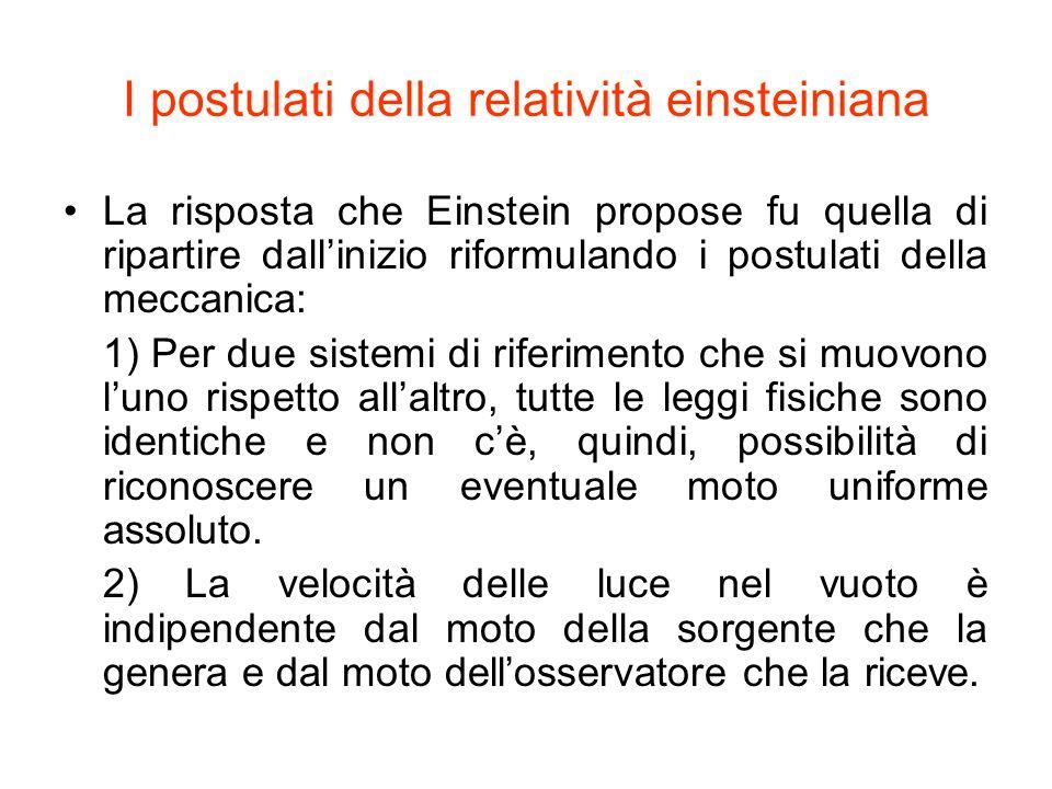 I postulati della relatività einsteiniana