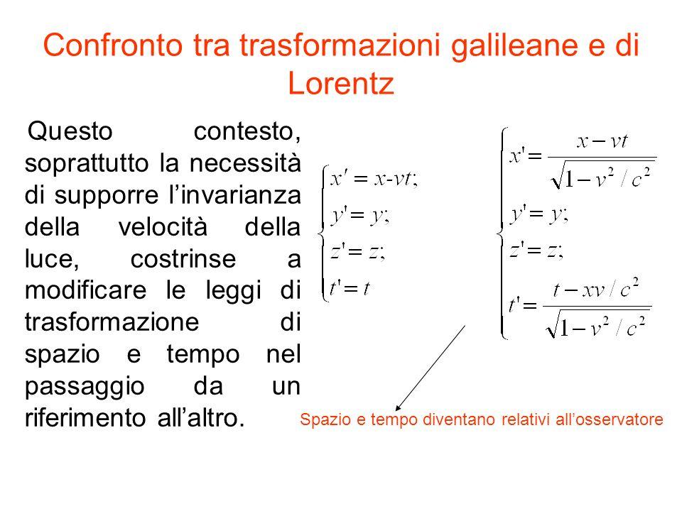 Confronto tra trasformazioni galileane e di Lorentz