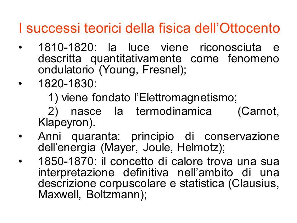 I successi teorici della fisica dell'Ottocento