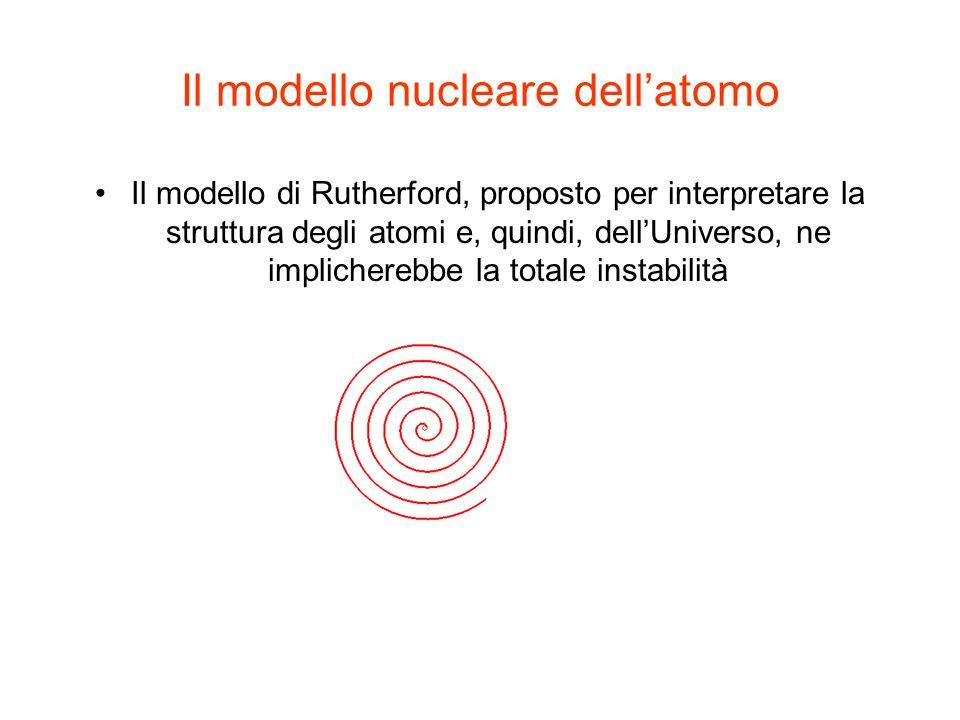 Il modello nucleare dell'atomo
