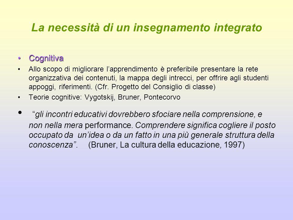 La necessità di un insegnamento integrato