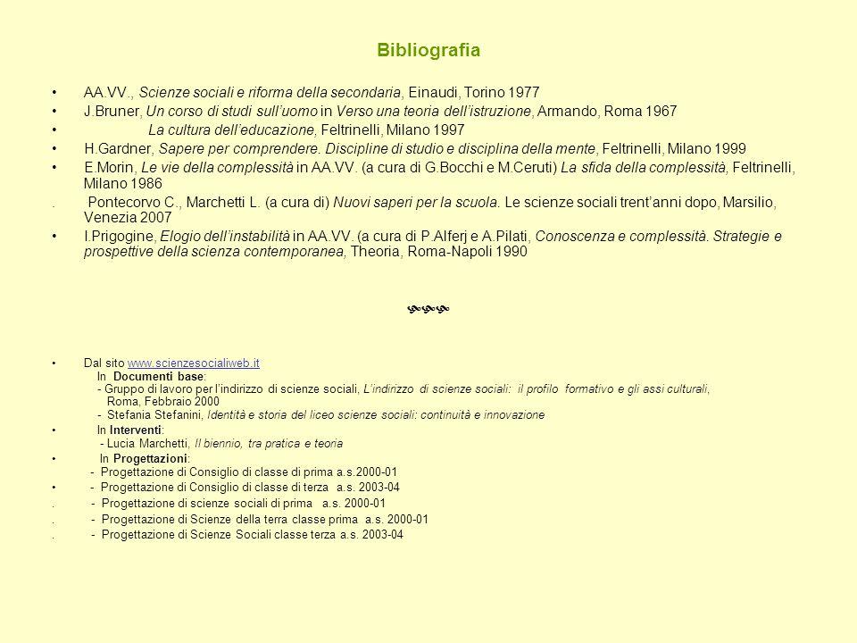 Bibliografia AA.VV., Scienze sociali e riforma della secondaria, Einaudi, Torino 1977.