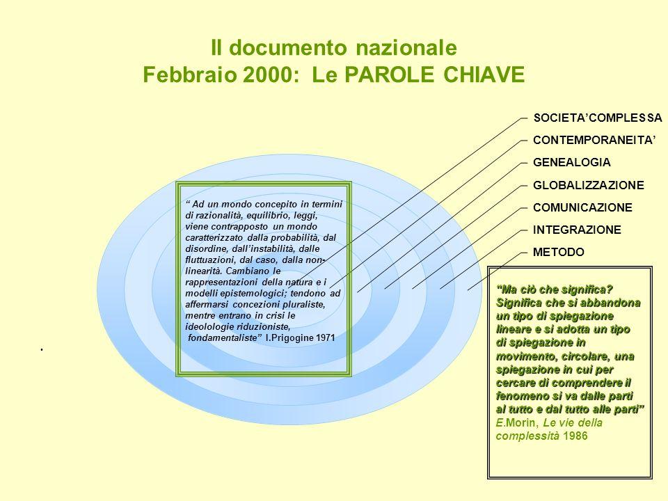 Il documento nazionale Febbraio 2000: Le PAROLE CHIAVE