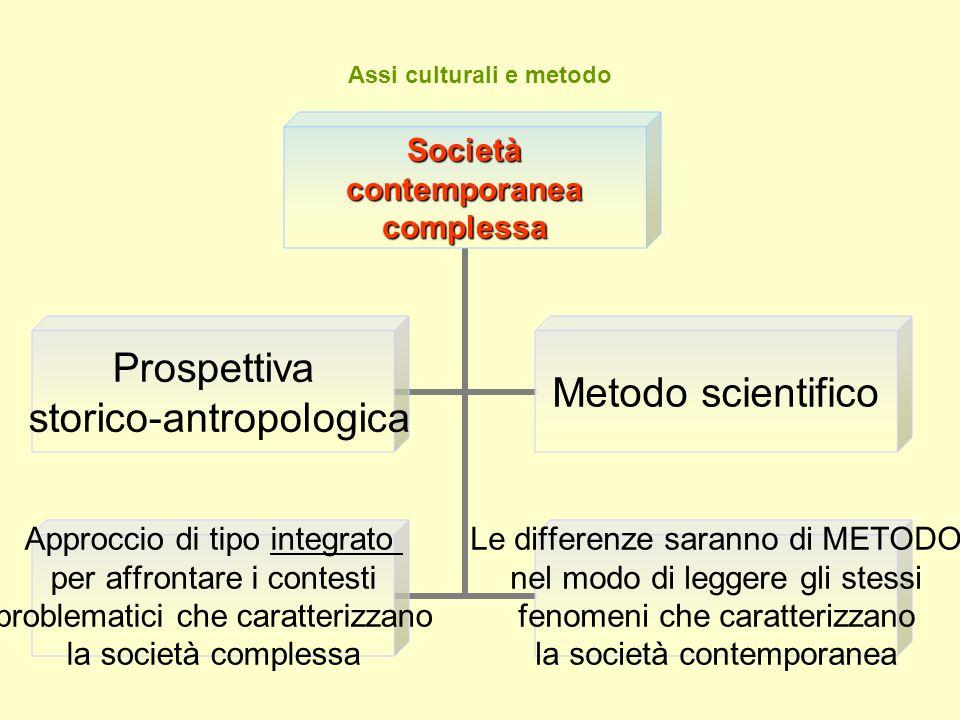 Assi culturali e metodo