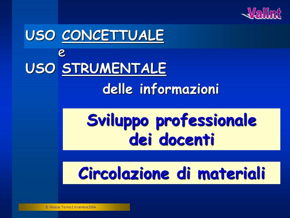 Sviluppo professionale Circolazione di materiali