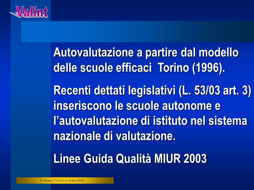 S. Mosca, Torino 2 dicembre 2004