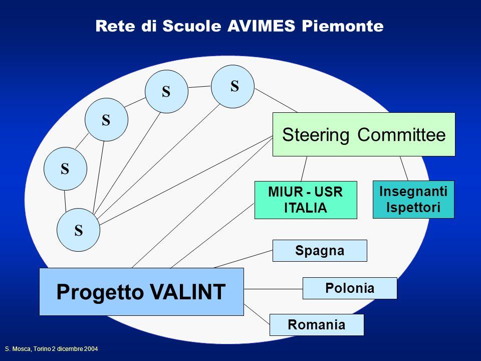 Rete di Scuole AVIMES Piemonte