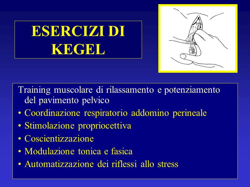 ESERCIZI DI KEGELTraining muscolare di rilassamento e potenziamento del pavimento pelvico. Coordinazione respiratorio addomino perineale.