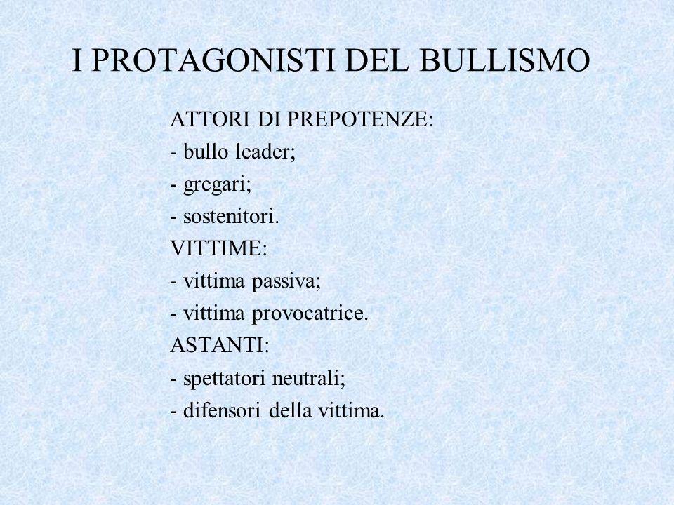 I PROTAGONISTI DEL BULLISMO