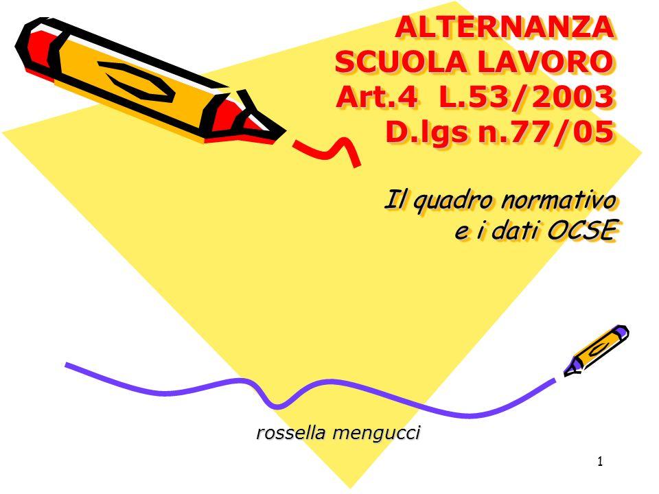 ALTERNANZA SCUOLA LAVORO Art. 4 L. 53/2003 D. lgs n