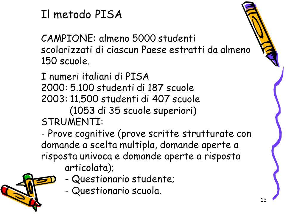 Il metodo PISA CAMPIONE: almeno 5000 studenti scolarizzati di ciascun Paese estratti da almeno 150 scuole.