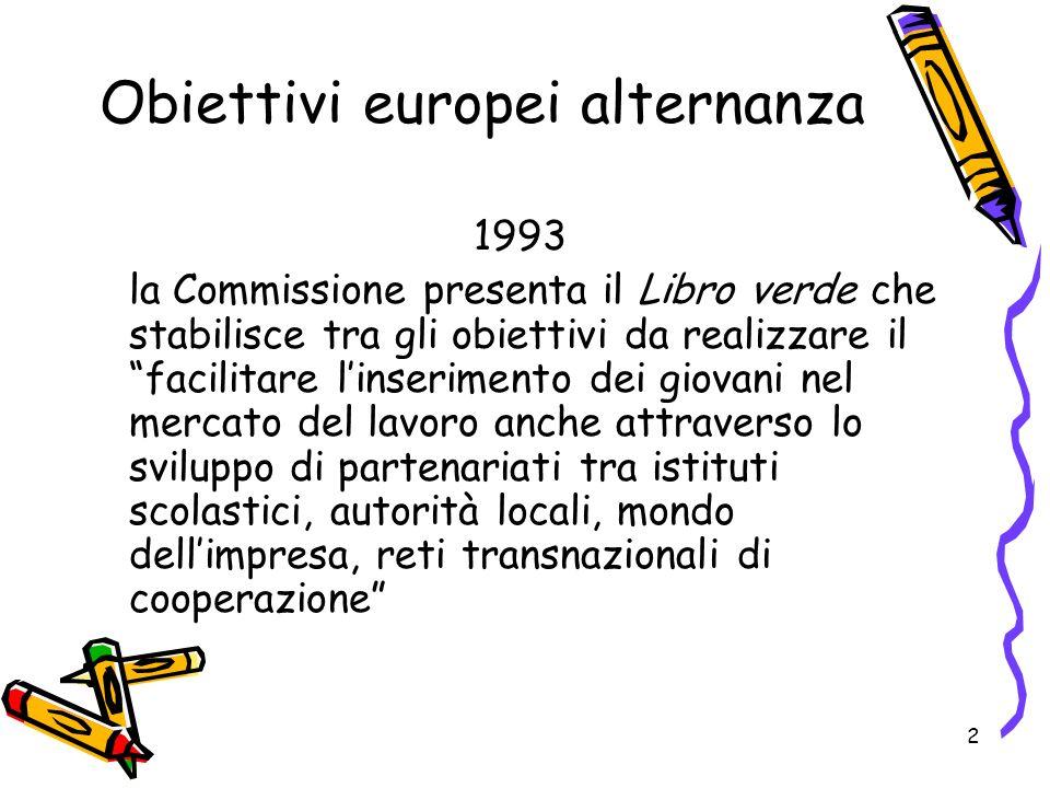 Obiettivi europei alternanza