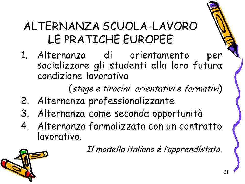 ALTERNANZA SCUOLA-LAVORO LE PRATICHE EUROPEE