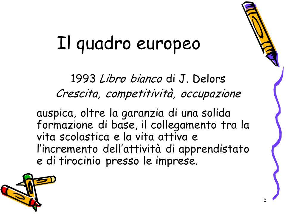 Il quadro europeo 1993 Libro bianco di J. Delors
