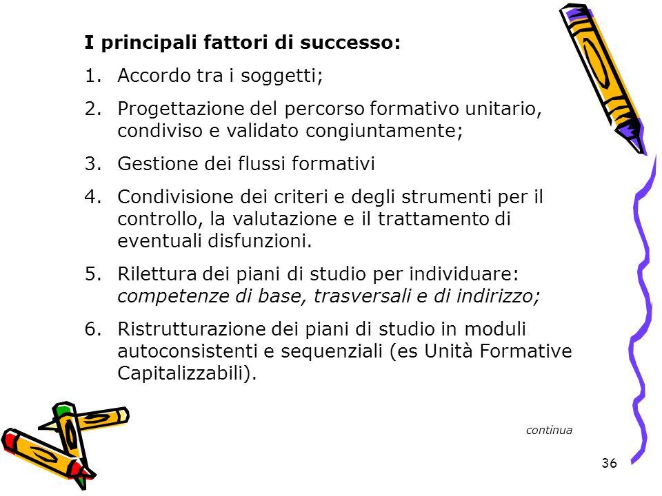 I principali fattori di successo: Accordo tra i soggetti;