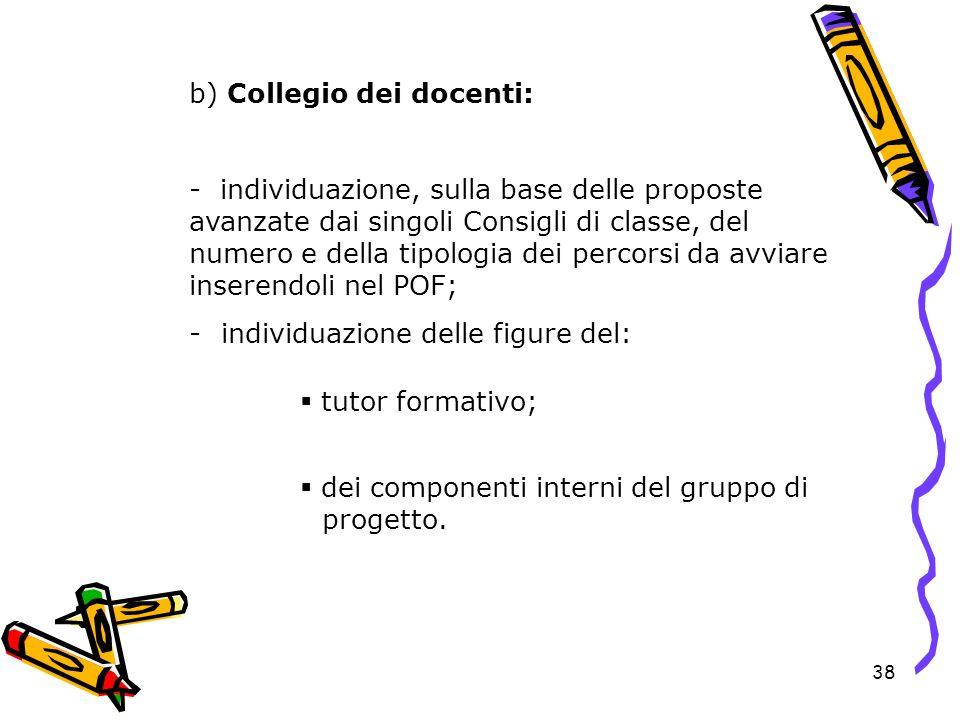b) Collegio dei docenti: