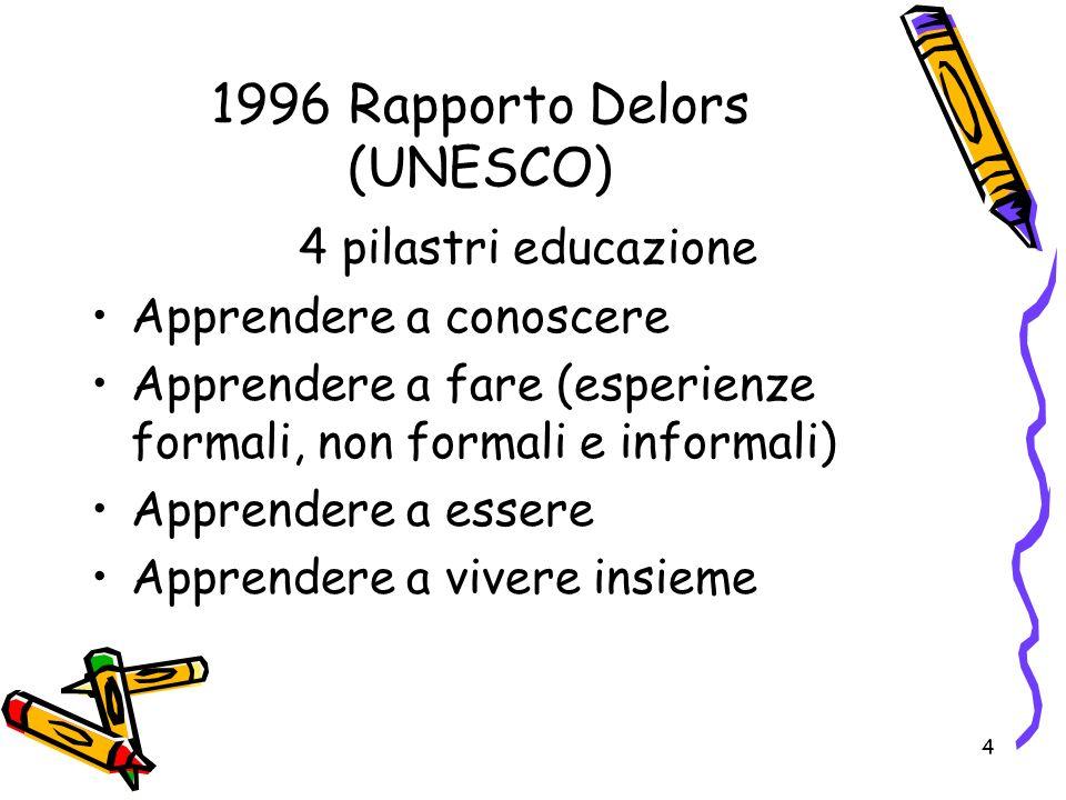 1996 Rapporto Delors (UNESCO)