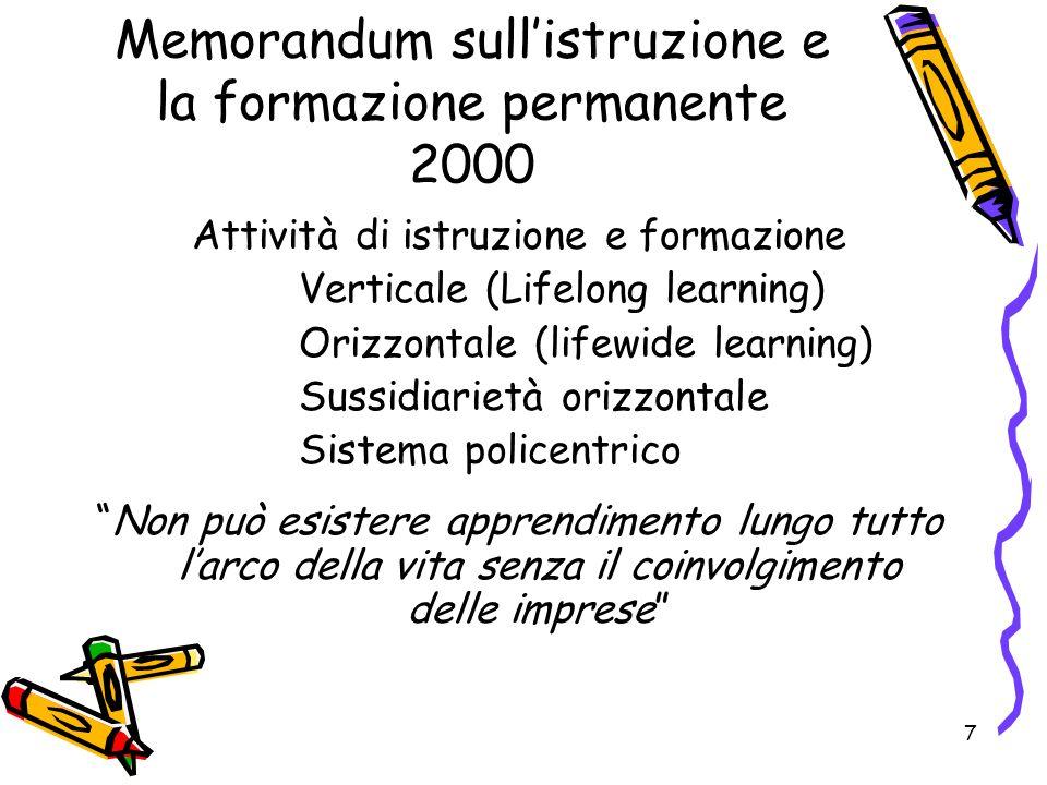 Memorandum sull'istruzione e la formazione permanente 2000