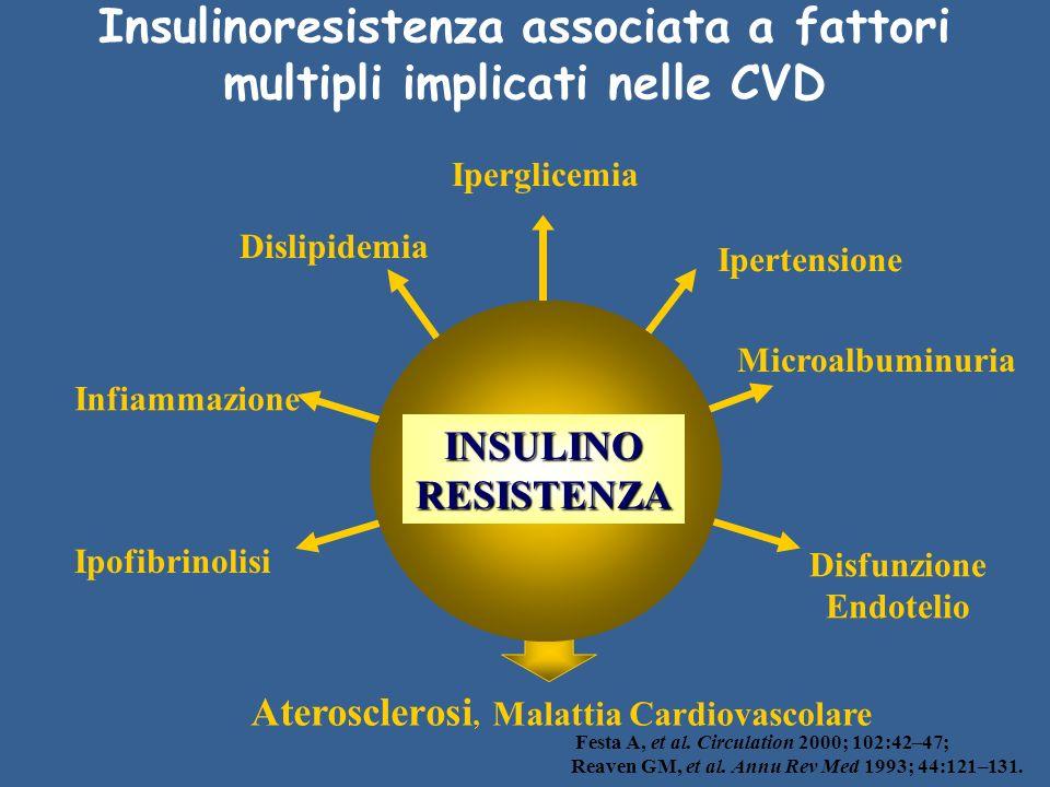 Insulinoresistenza associata a fattori multipli implicati nelle CVD