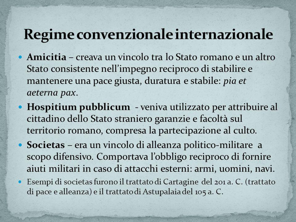 Regime convenzionale internazionale