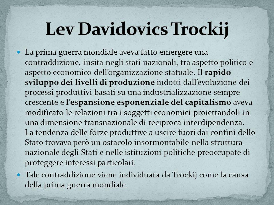 Lev Davidovics Trockij