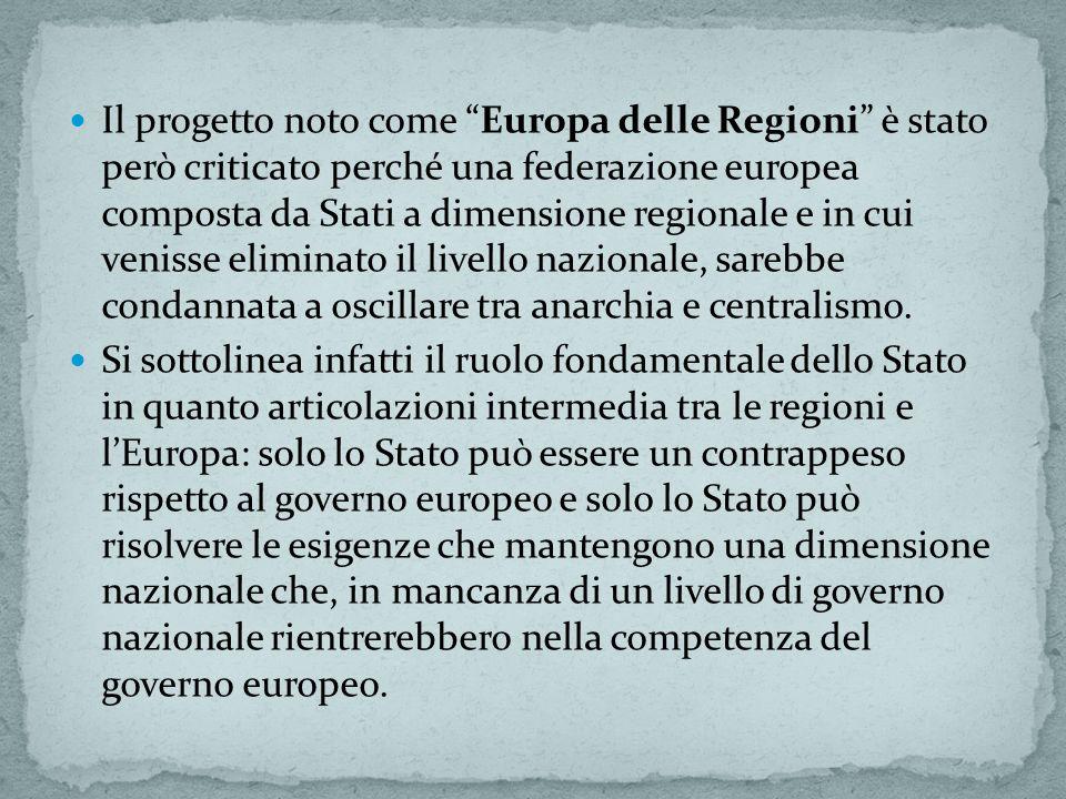 Federalismo e federalismo europeo ppt scaricare for Quanto sarebbe stato costruire una casa
