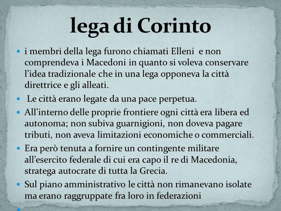 lega di Corinto