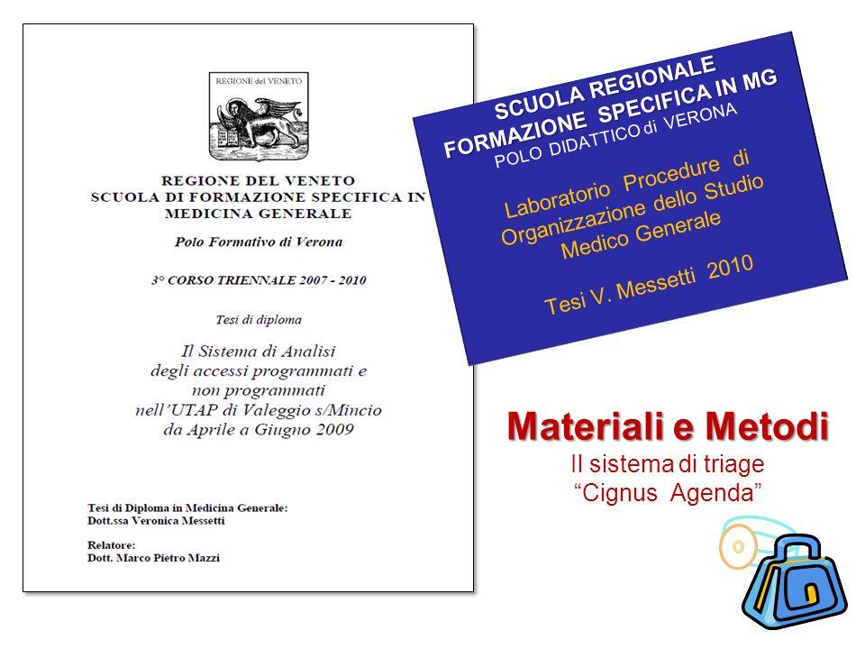 Materiali e Metodi Il sistema di triage Cignus Agenda