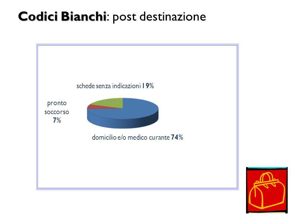 Codici Bianchi: post destinazione