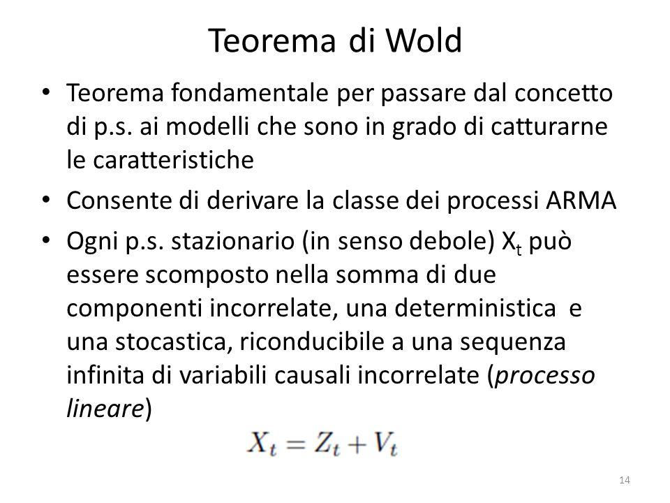 Teorema di Wold Teorema fondamentale per passare dal concetto di p.s. ai modelli che sono in grado di catturarne le caratteristiche.
