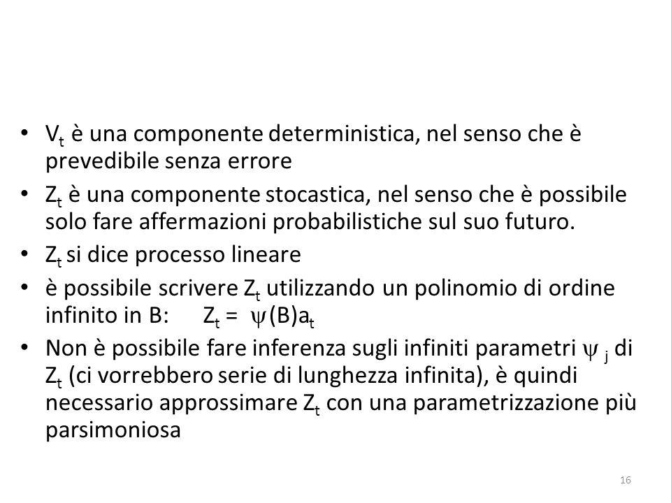 Vt è una componente deterministica, nel senso che è prevedibile senza errore