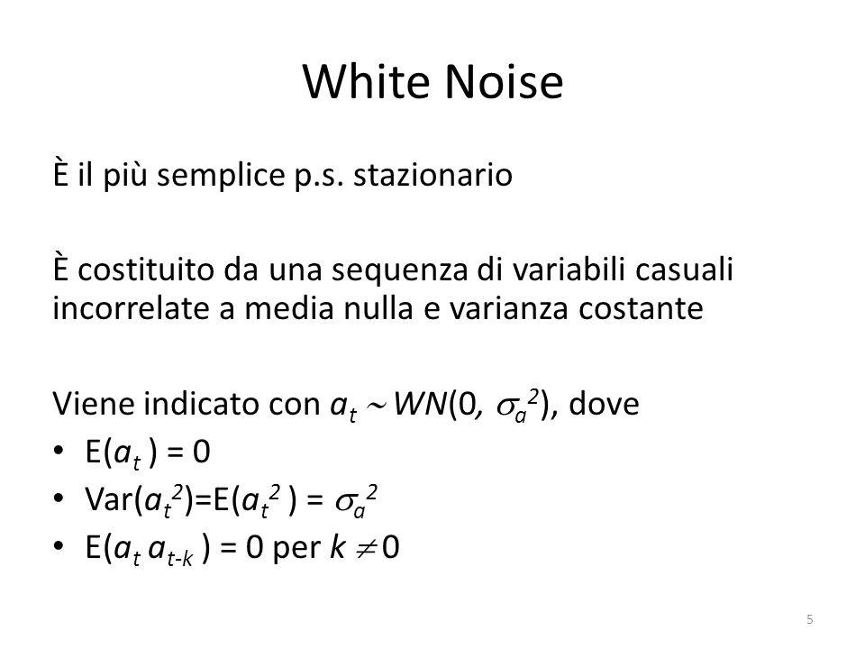 White Noise È il più semplice p.s. stazionario