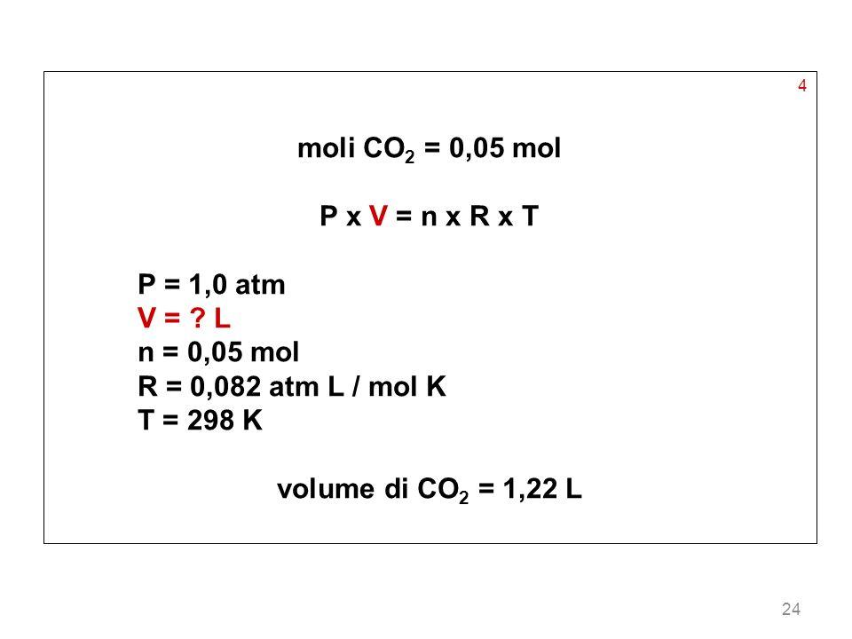 moli CO2 = 0,05 mol P x V = n x R x T volume di CO2 = 1,22 L