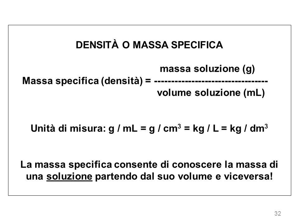 DENSITÀ O MASSA SPECIFICA massa soluzione (g)