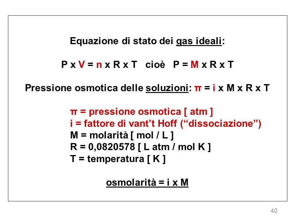 Equazione di stato dei gas ideali: