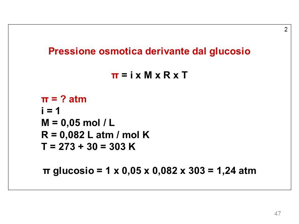 Pressione osmotica derivante dal glucosio
