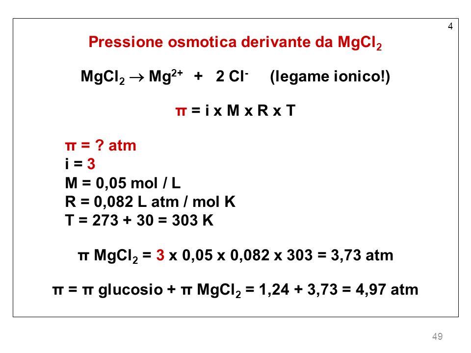 Pressione osmotica derivante da MgCl2