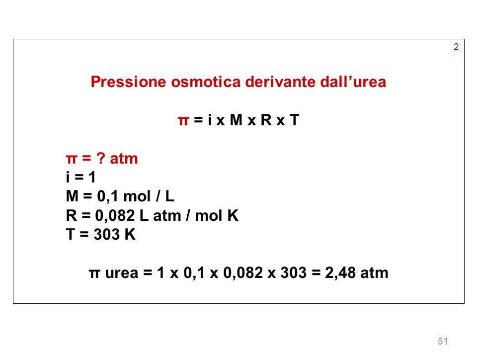 Pressione osmotica derivante dall'urea