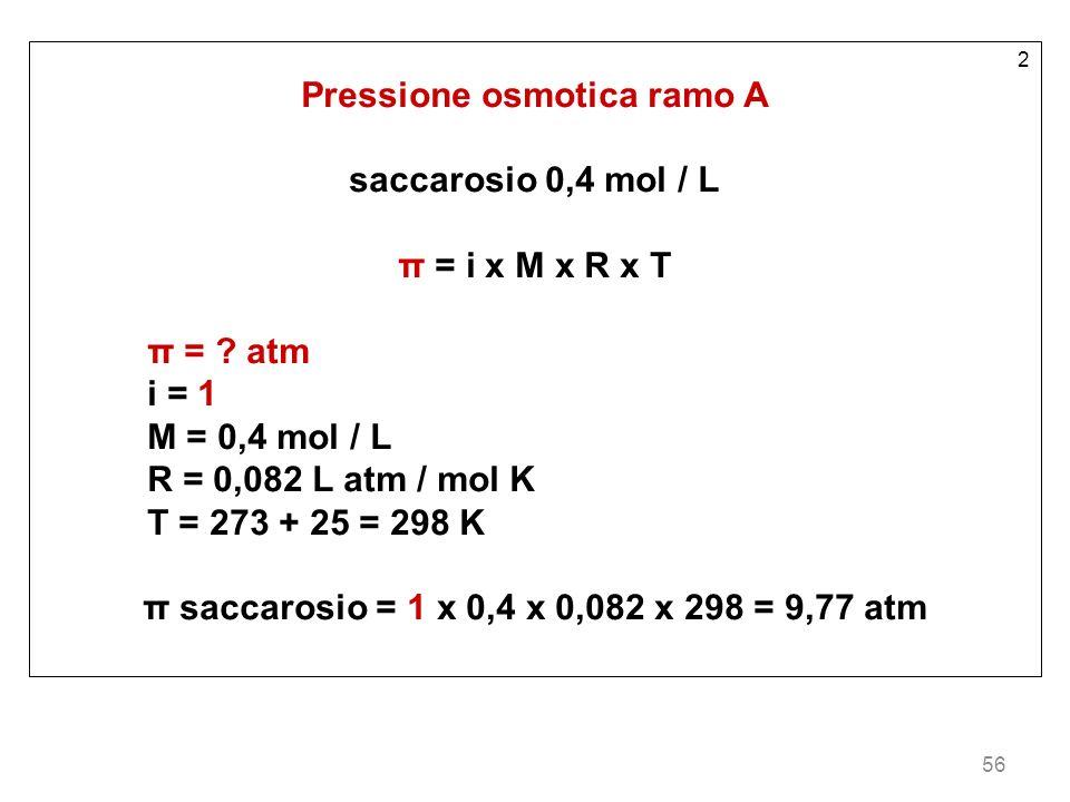 Pressione osmotica ramo A