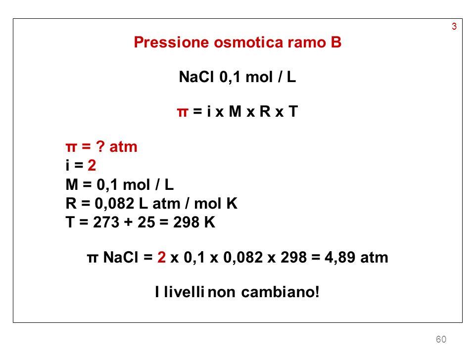 Pressione osmotica ramo B