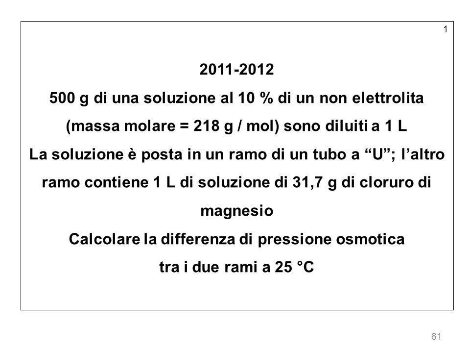 Calcolare la differenza di pressione osmotica