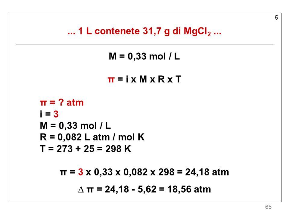 ... 1 L contenete 31,7 g di MgCl2 ... M = 0,33 mol / L
