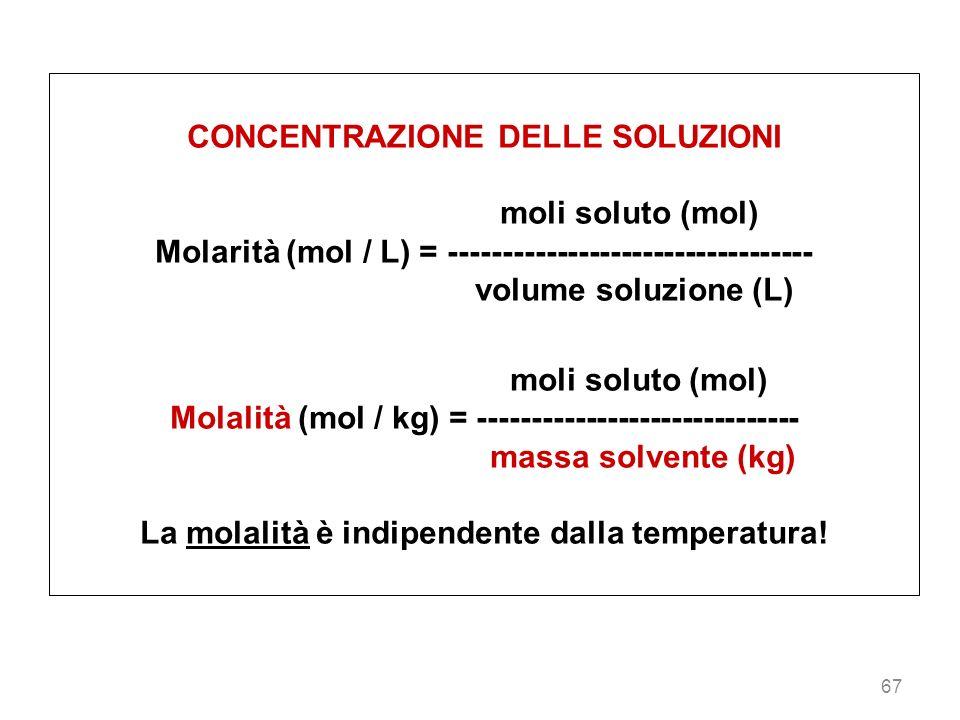 CONCENTRAZIONE DELLE SOLUZIONI moli soluto (mol)